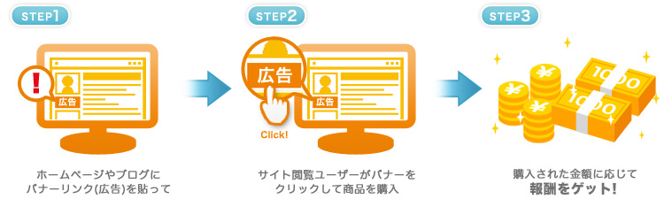 step_pic
