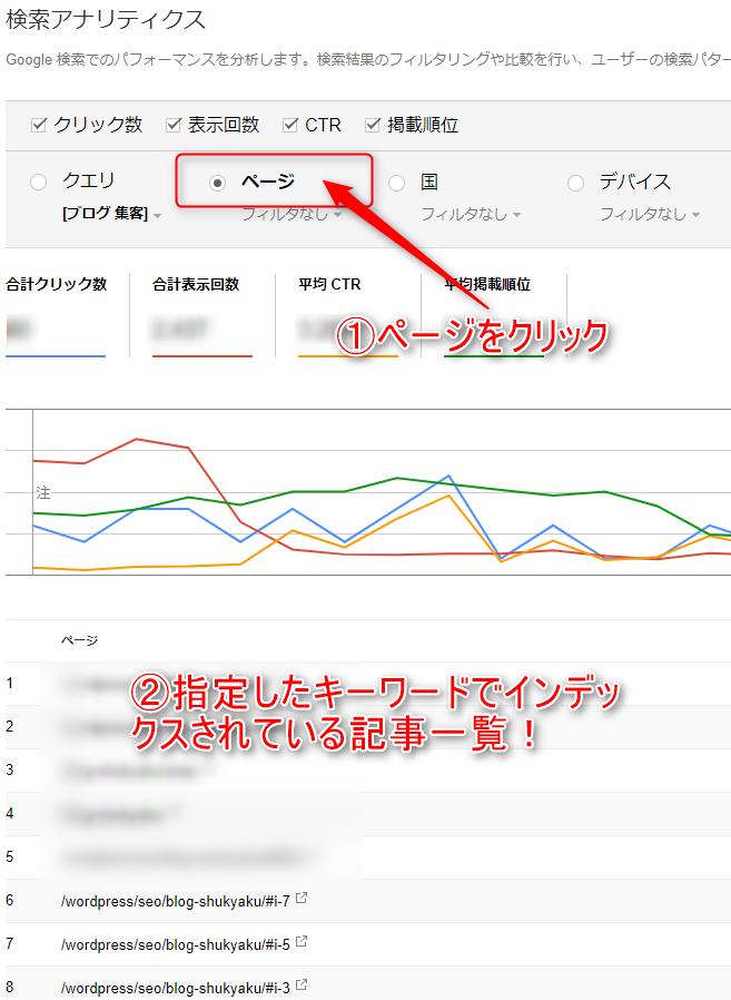 検索アナリティクスでキーワードからインデックスされている記事一覧を抽出