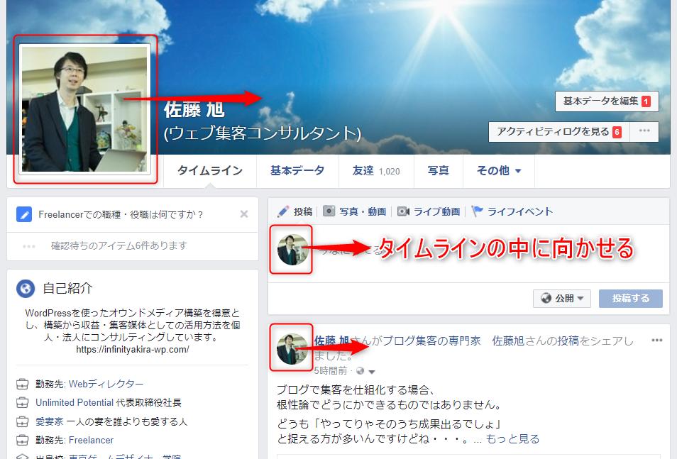 facebook写真の方法