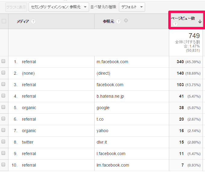googleanalyticshowtosearch011