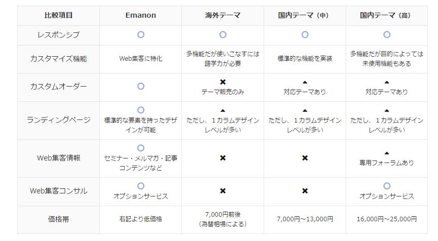 emanon042