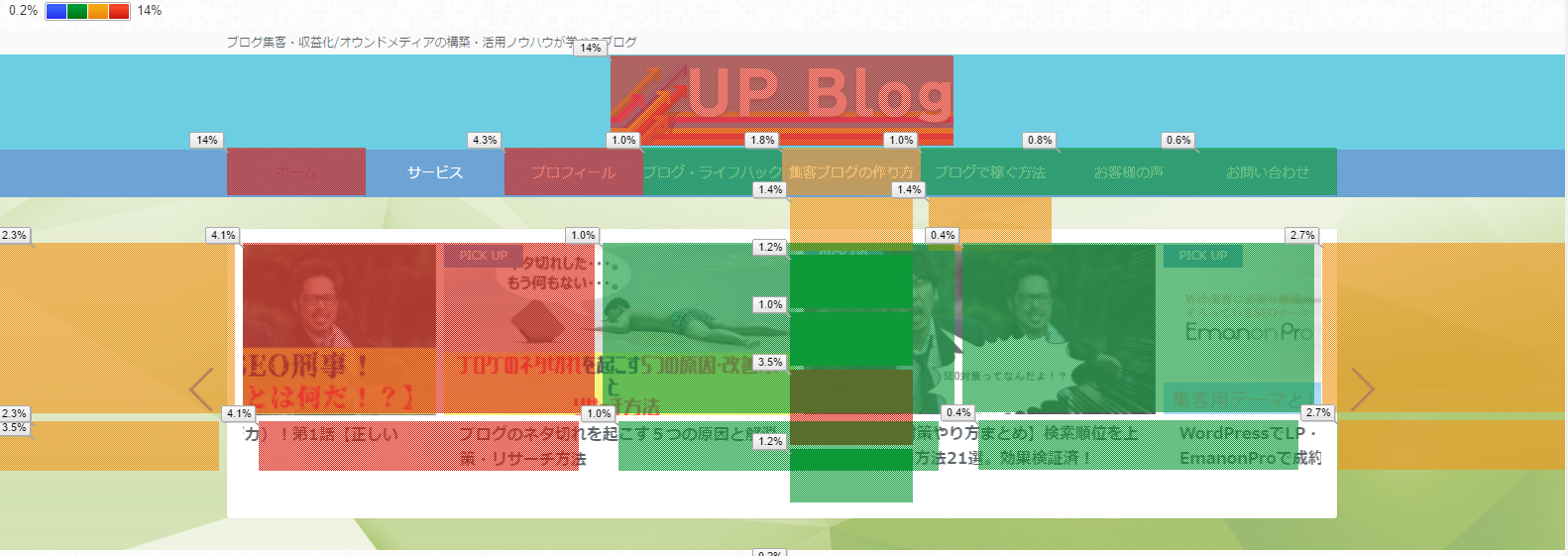 Page Analitics解析結果画面3