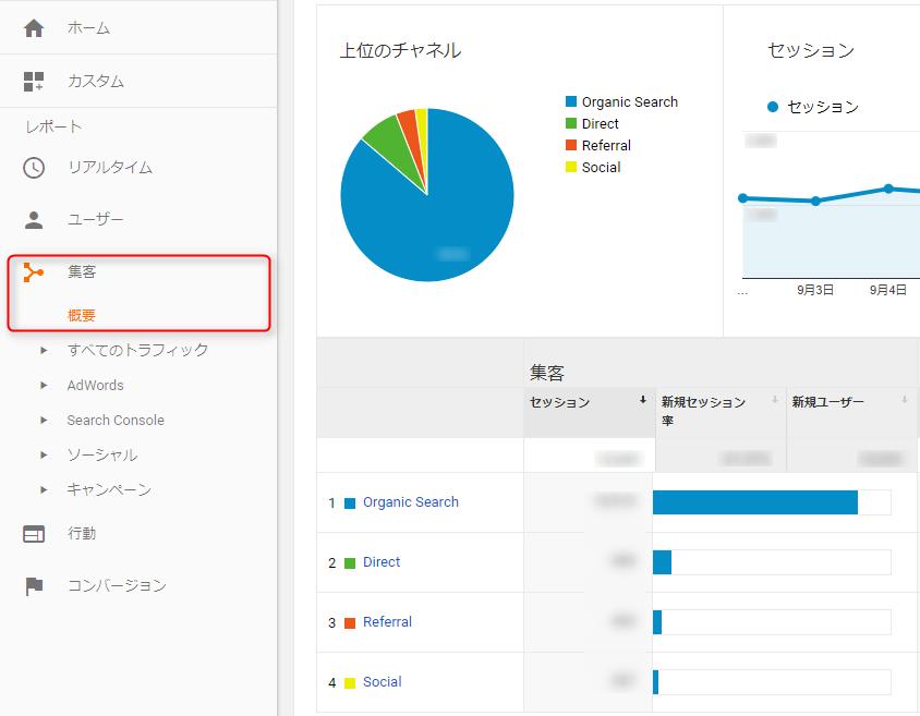 Google Analyticsアクセス元