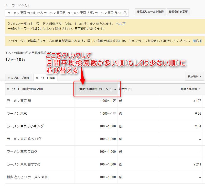 キーワードプランナーの複合キーワード検索結果