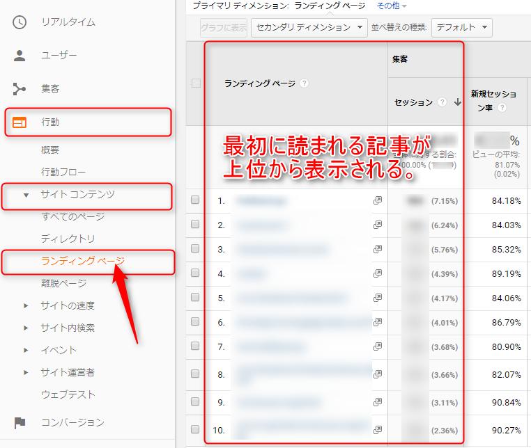 Google Analyticsランディングページ