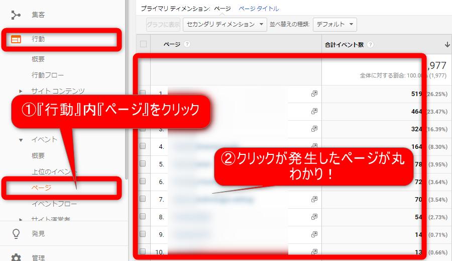 Googleタグマネジャー Googleアナリティクス内でURLクリックされたページを確認