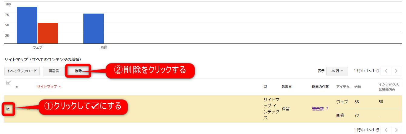 Googleサーチコンソールでサイトマップを削除する