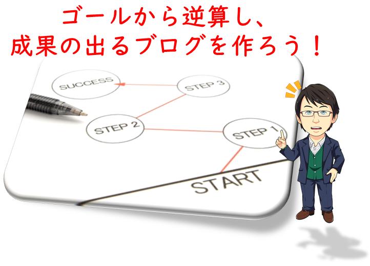 ブログのコンバージョンを測定する3つの方法