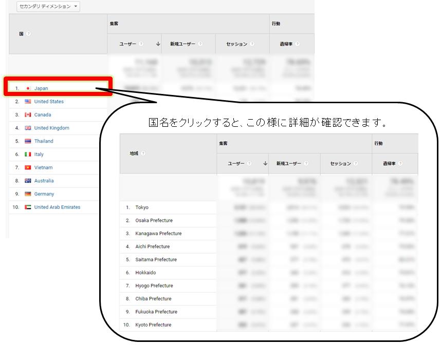 Googleアナリティクスで都道府県別のアクセスを解析する画面