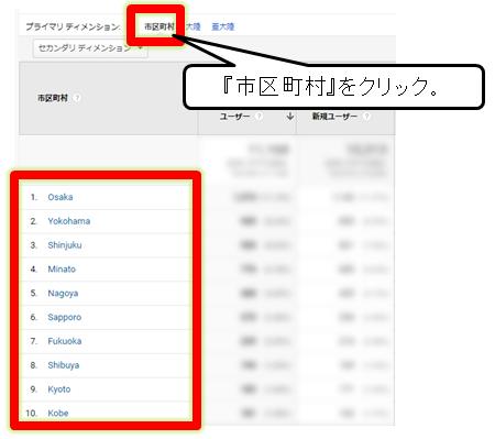 Googleアナリティクスの地域画面内でプライマリディメンションを指定する画面