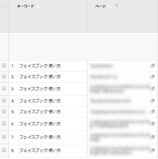 Googleアナリティクスで検索キーワードの一覧表示