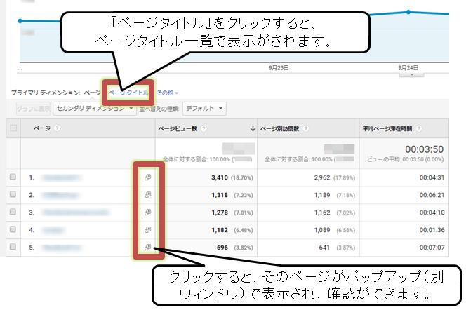 Google Analytics(アナリティクス)のサイトコンテンツ内でページ名表記に切り替える画面