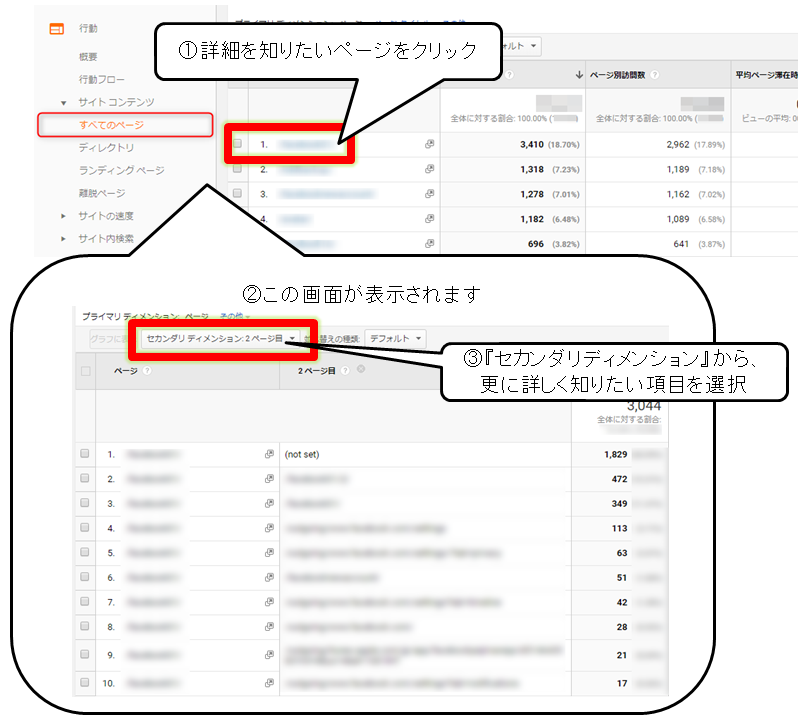 Google Analytics(アナリティクス)のサイトコンテンツ内でページ内のセカンダリディメンションを設定する画面