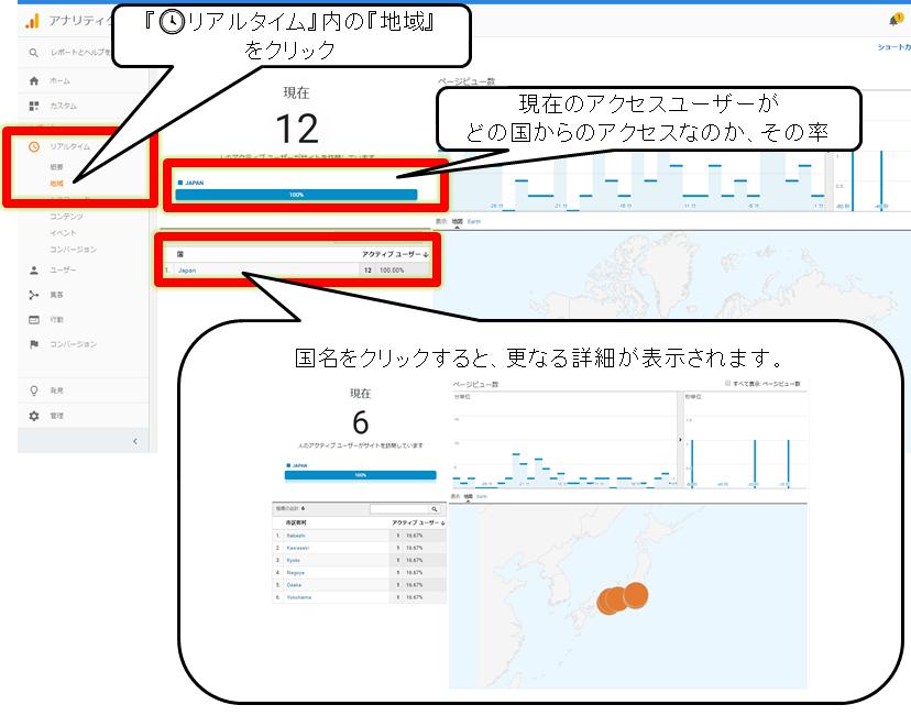 Google Analytics(アナリティクス)リアルタイムレポート内の地域の画面
