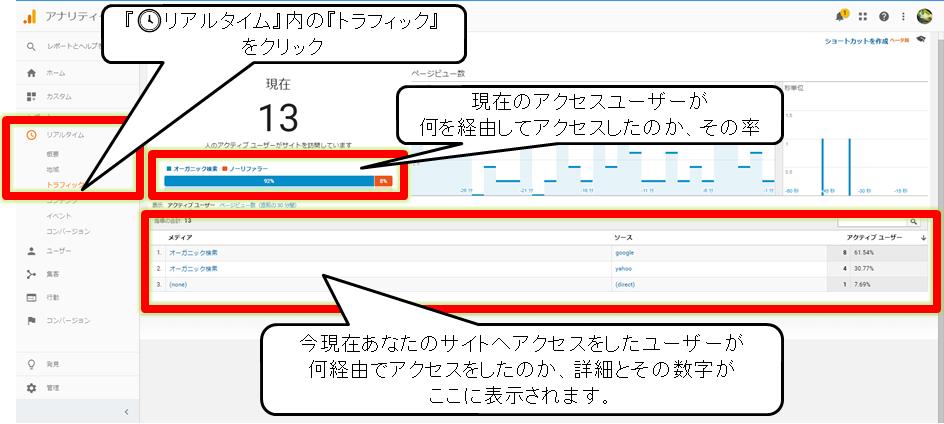 Google Analytics(アナリティクス)リアルタイムレポート内のトラフィックの画面