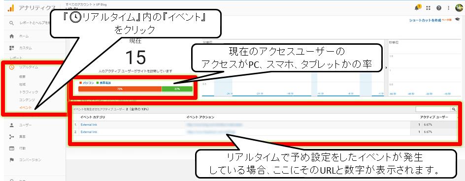 Google Analytics(アナリティクス)リアルタイムレポート内のイベントの画面