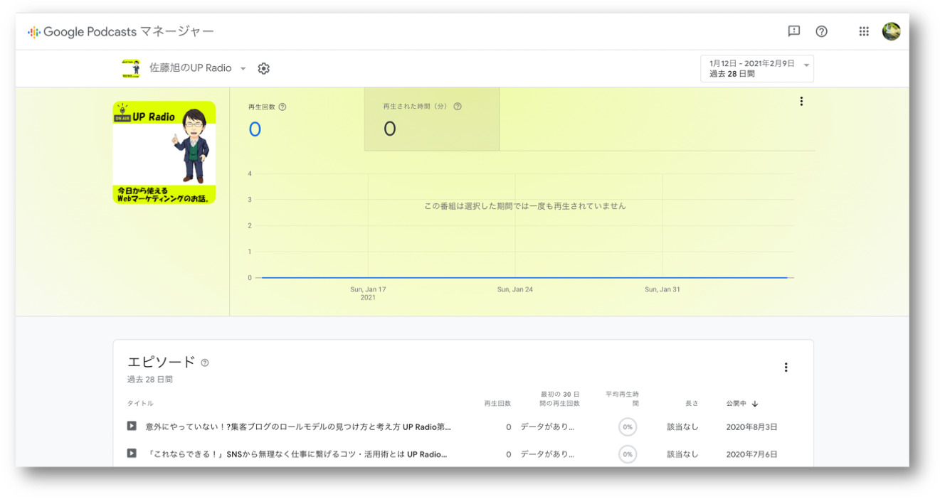 Google Podcastsマネージャー画面